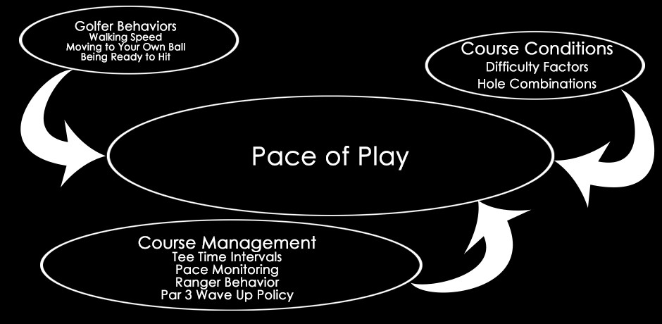 pace-of-play3